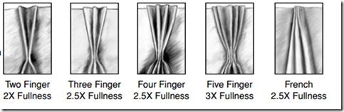 pleat styles, row 1