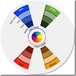 The Color Wheel And How It Relates To Design