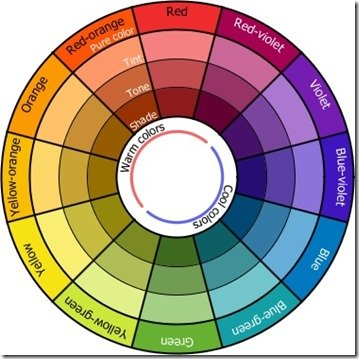 The Color Wheel Archives Heather Scott Home Design