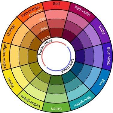 The Color Wheel And How It Relates To